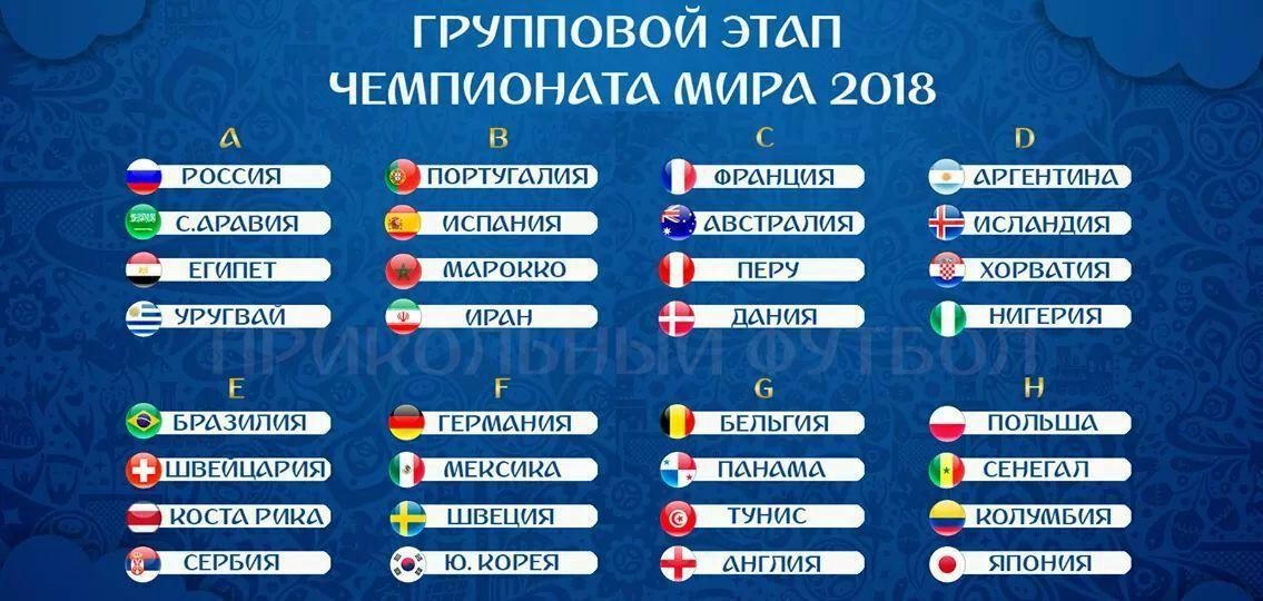 Группы чемпионата мира по футболу 2018